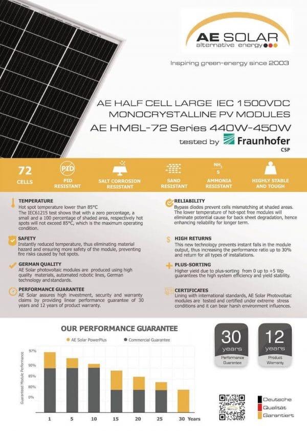 Catalouge của Pin năng lượng mặt trời AE Solar