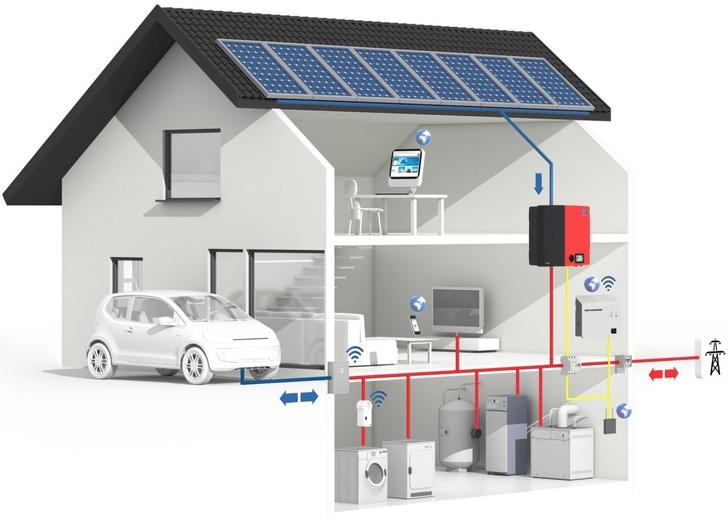thành phần của một hệ thống điện mặt trời áp mái